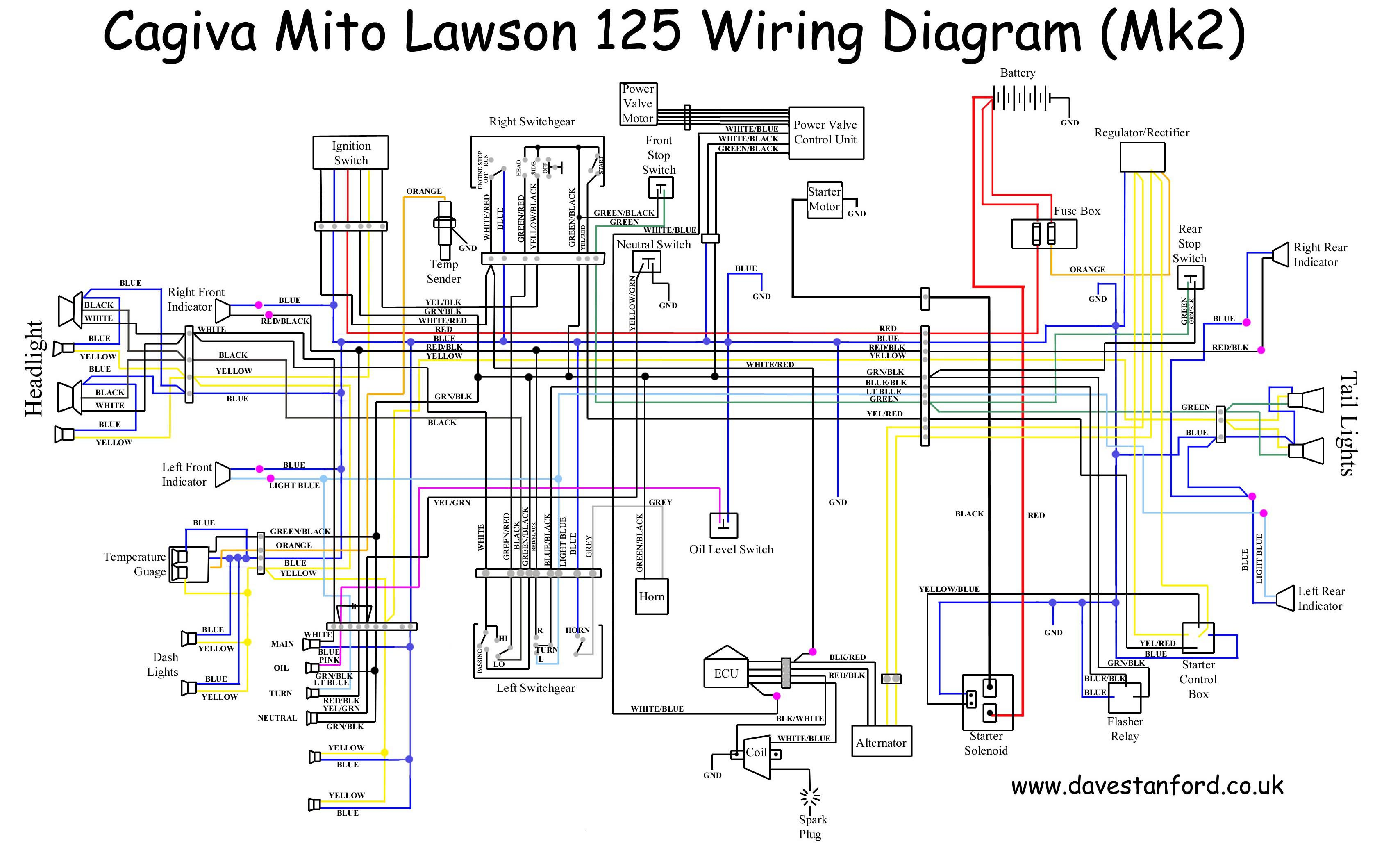 1995 Mustang Alternator Wiring Diagram further 71 72 Mgb Wiring Diagram moreover Diagrams also Showthread further 232951 Ebooks Automotive Vw Jetta Wiring Diagram 2 8 1998. on 1972 honda 350 wiring diagram